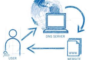 DNS сервер Ростелеком не отвечает