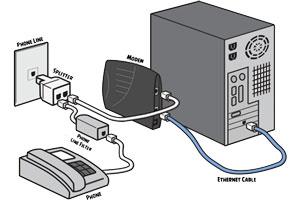Подключение XDSL