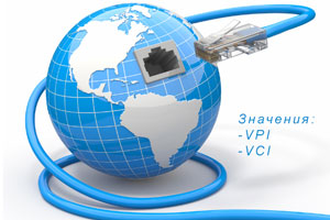 Параметры VPI и VCI