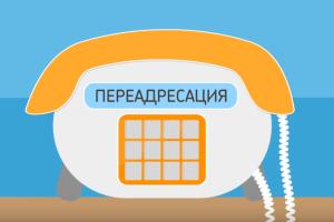 переадресация звонков