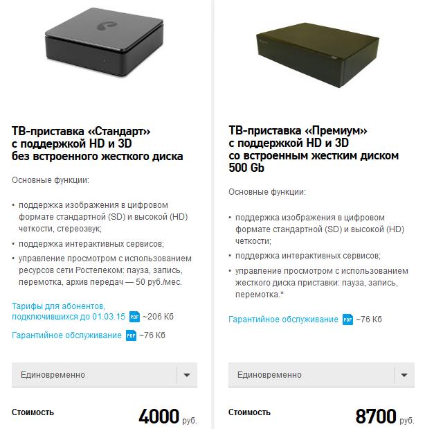 стоимость оборудования