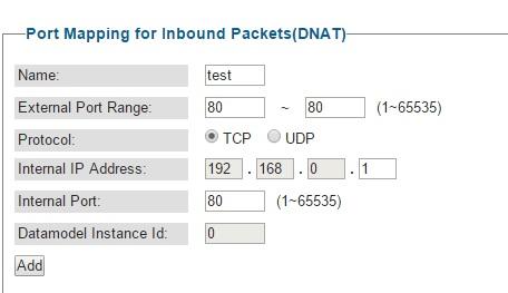 Порты DPN R5402