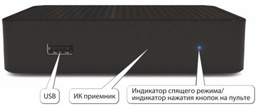 Индикаторы MAG 250