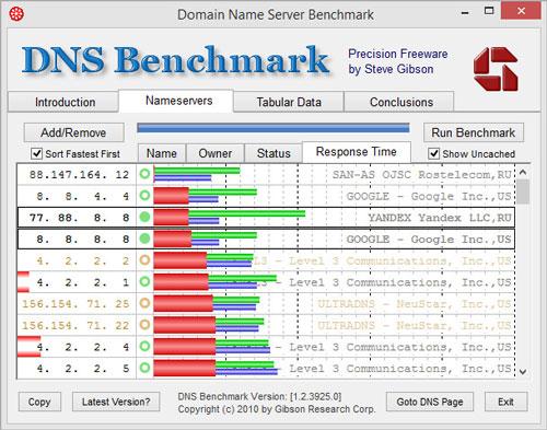 Тест ДНС адресов сервера