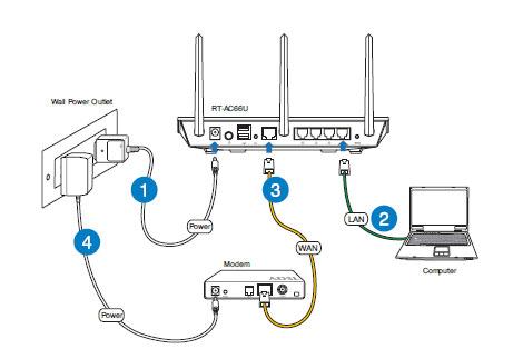 Изменение конфигурации оборудования