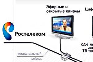 Подключение интернета на Windows 7