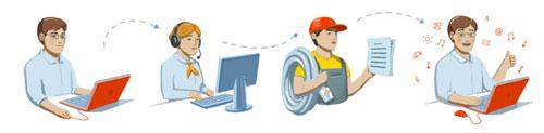 Процесс подачи заявки и подключения